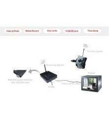 Bežična CCD kamera sa snimanjem na SD karticu i aktivacijom na pokret