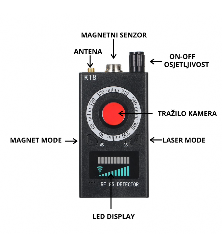 Profesionalni uređaj za detekciju aktivnih mobilnih uređaja (GSM bube, spyphone), magnetnih detektora i skrivenih kamera
